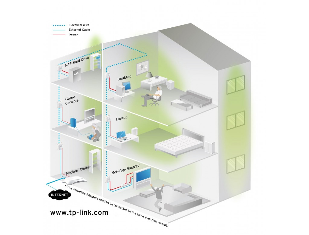 TP-LINK POWERLINE NANO STARTER KIT (TL-PA4010KIT)